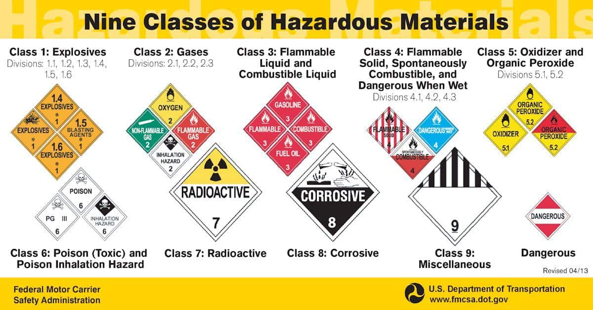 Hazmat Insurance for Truckers - Place Cards